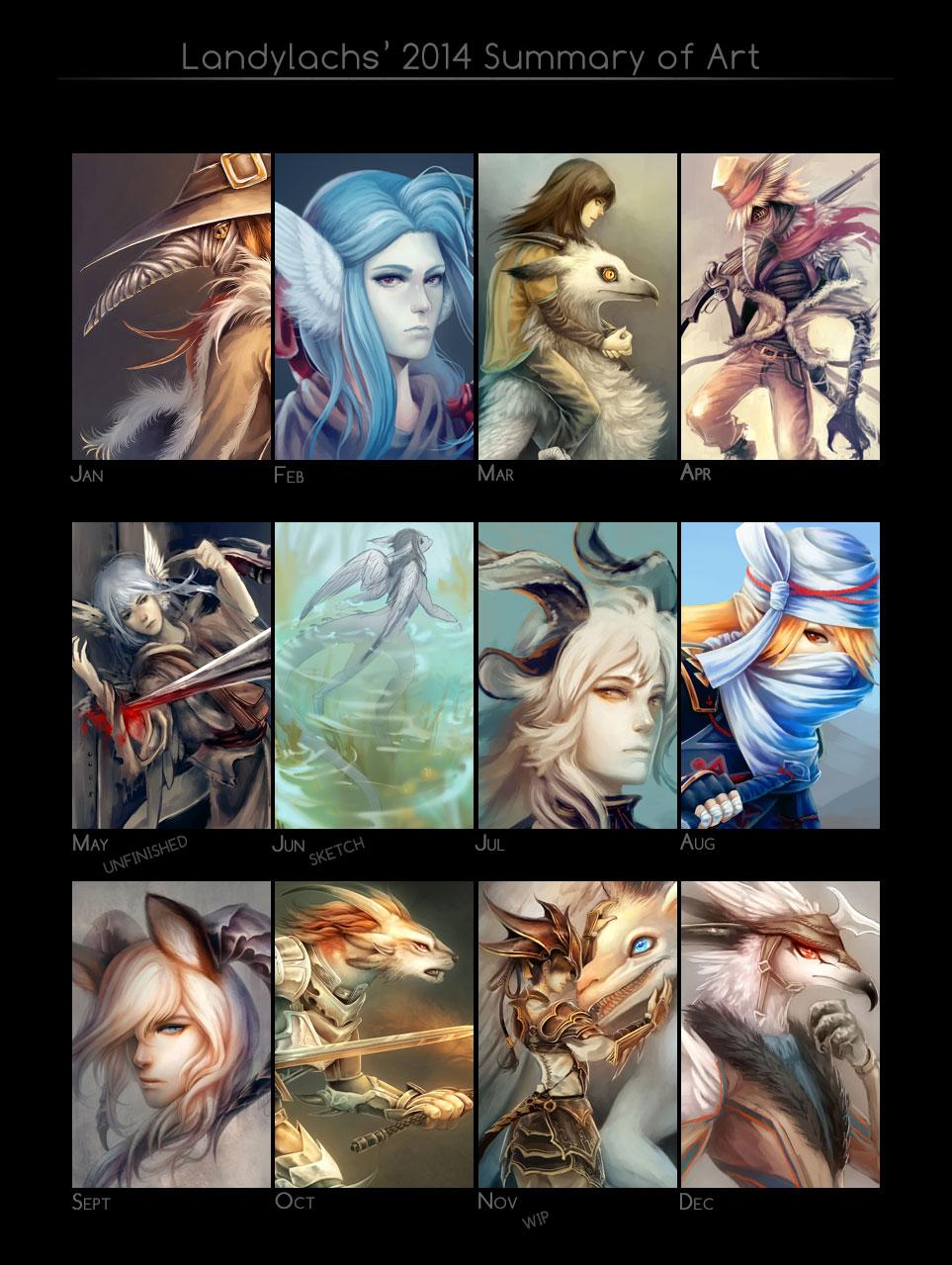 2014-landylachs-summary-of-art